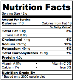 The nutrition is based on 2 hearts per serving.