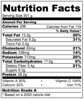 This is the nutritional facts for the meat version of my recipe above, based on 6 servings.